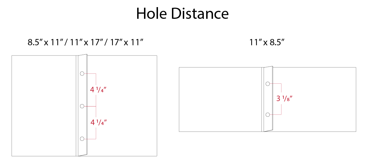 Hole Distance in Inches
