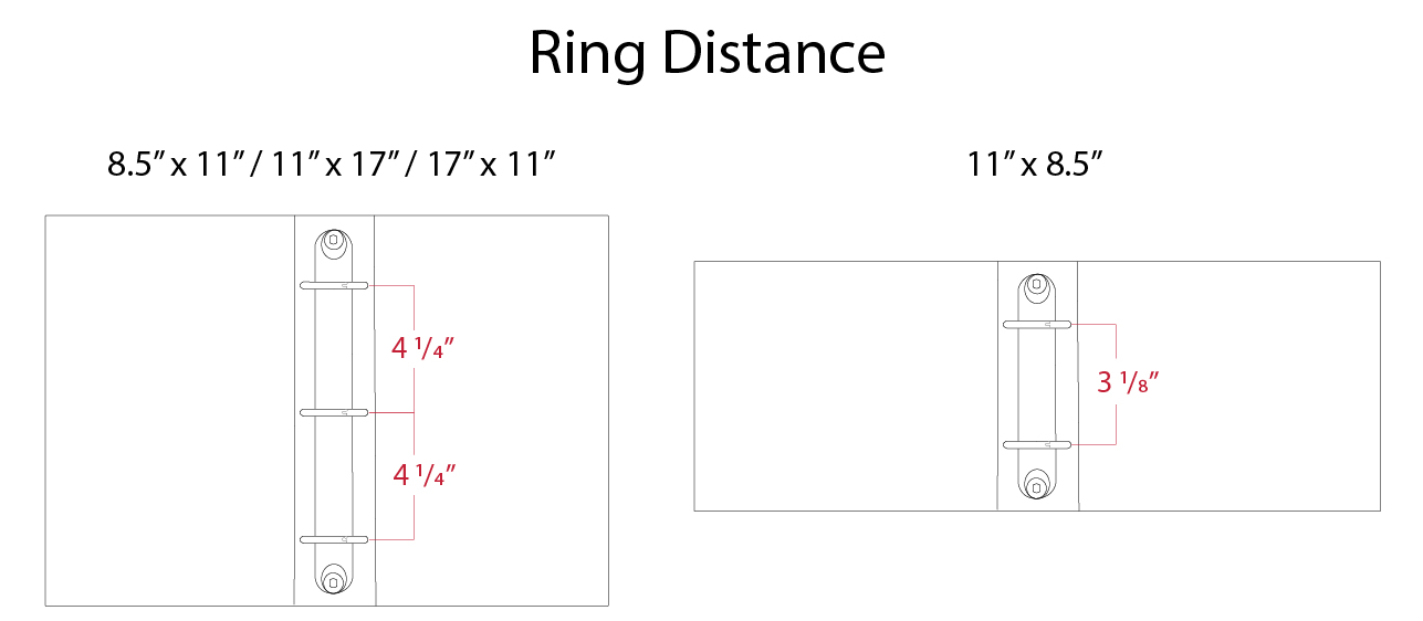 Ring Distance in inches